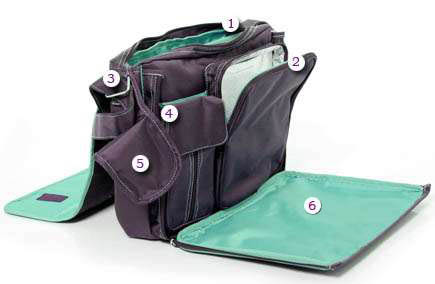 Pelenkázó táska jellemzői